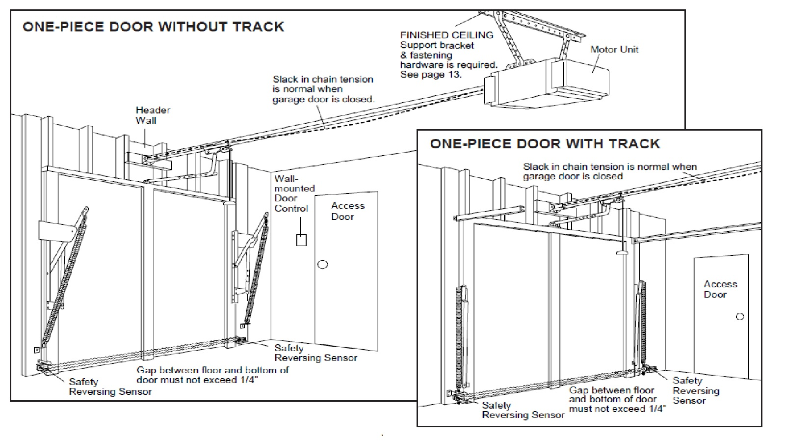 [TVPR_3874]  Introduction to residential garage doors | Industrial Garage Door Openers Wiring Diagram |  | LiftMaster, Chamberlain & myQ Support | Chamberlain Group